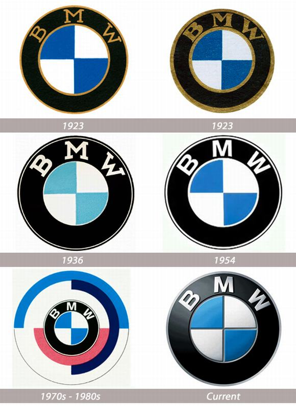 10 Car Logos And Their Hidden Meanings | Autoworld247 | Page 6